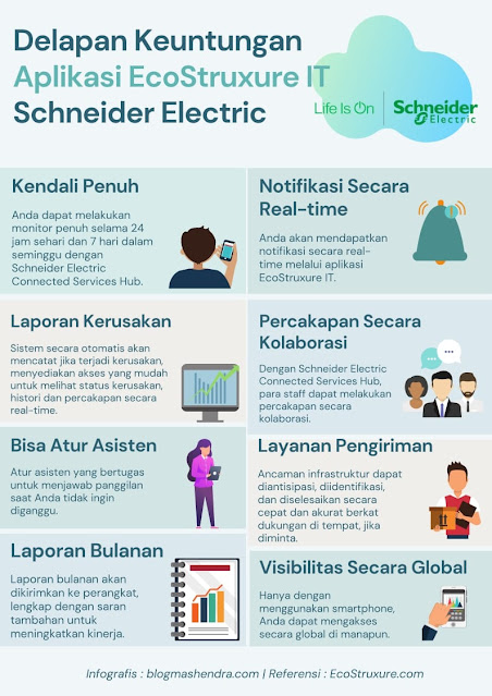 The Benefit of EcoStruxure IT Schneider Electric