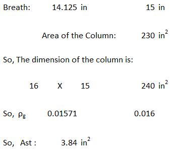 Rectangular Tied Column WSD method