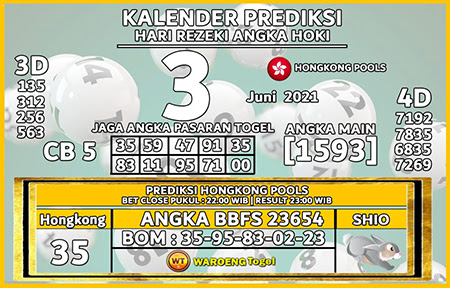 Kalender Prediksi HK Kamis 03 Juni 2021
