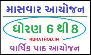 Masvar Varshik Path Aayojan std 6 to 8