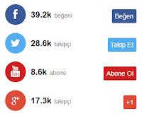 Sosyal medya butonları