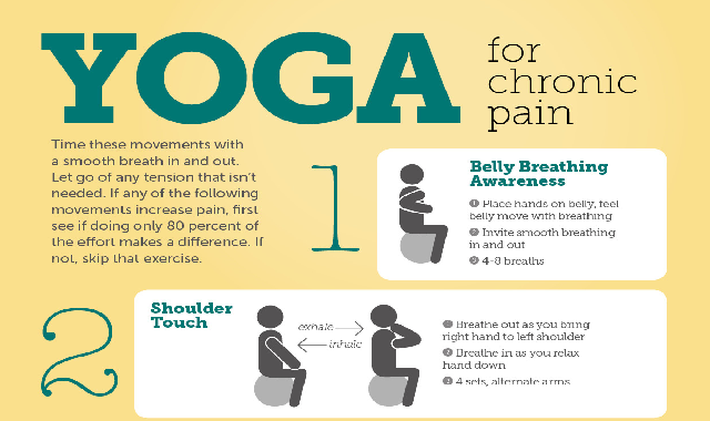 Yoga for chronic pain #infographic