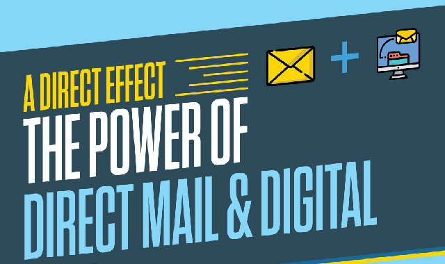Direct Mail & Digital #infographic