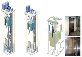 các loại thang máy nhập khẩu