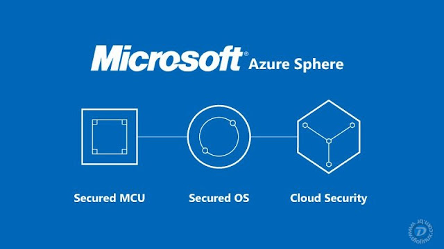 Microsoft Sphere Linux