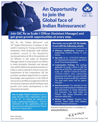 Assistant Manger vacancy in GIC Re 2017