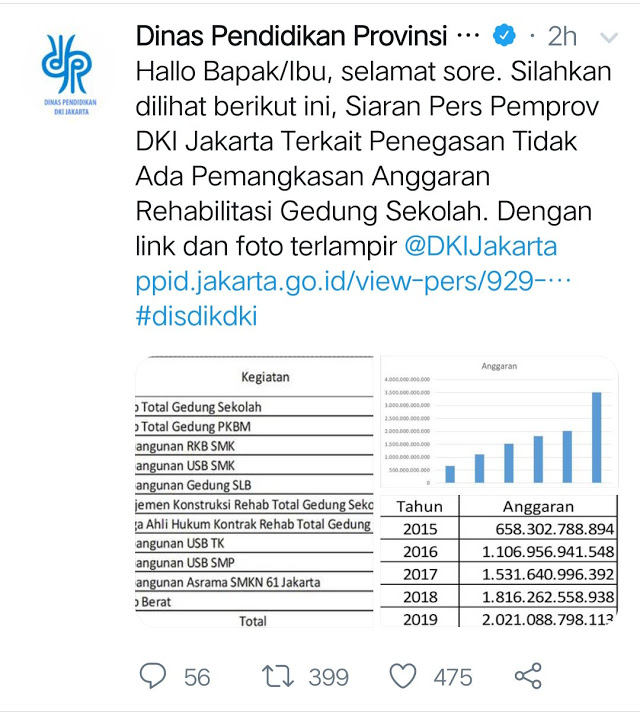 Hoax Anies  Sunat Dana rehabilitasi sekolah