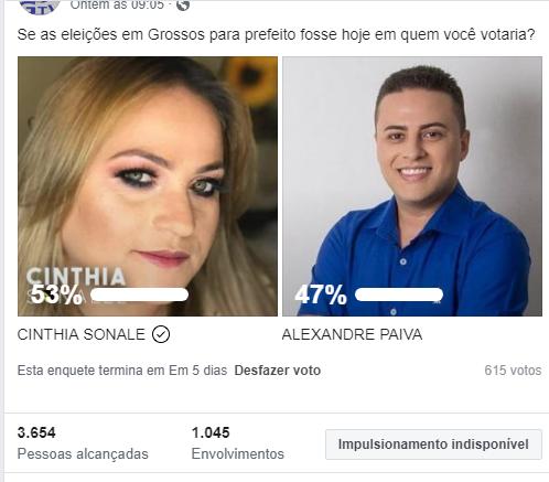 Enquete Ferreira Repórter do povo Alcança quase 4 mil pessoas