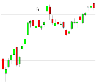 sgx nifty live chart with price