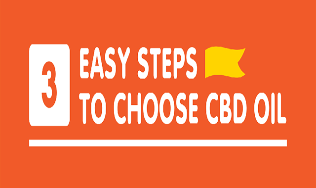 3 Easy Steps To Choose CBD Oil #infographic