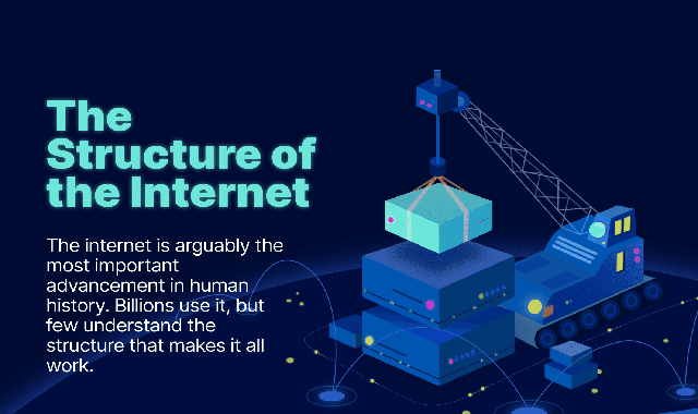 The Structure of the Internet #infographic