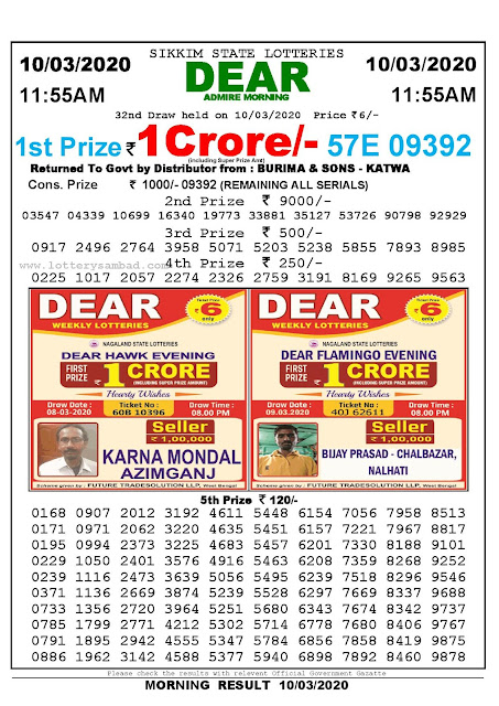 Sikkim State Lotteries 10-03-2020 Lottery Sambad Result 11:55 AM