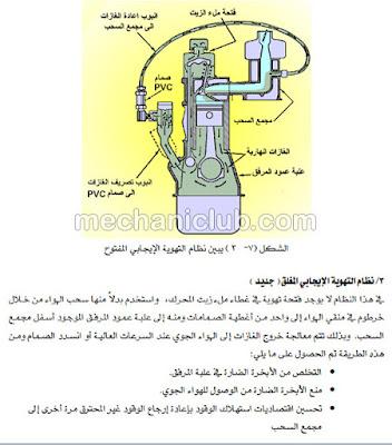 تحميل كتاب نظام التحكم في ملوثات العادم PDF