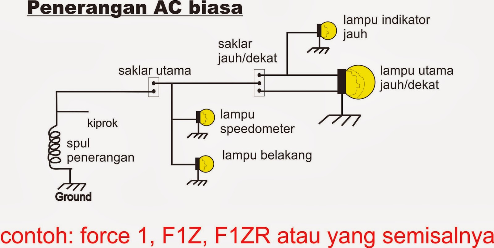 lampu+1 Wiring Supra X on