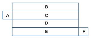 Contoh Soal PTS/UTS Matematika Kelas 5 Semester 2 K13 Terbaru Tahun 2018/2019 Gambar 4