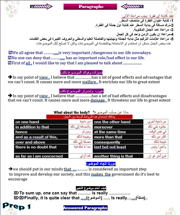 تحميل جميع براجرافات الصف الأول الإعدادى الترم الأول 2021 مستر محمد فوزى