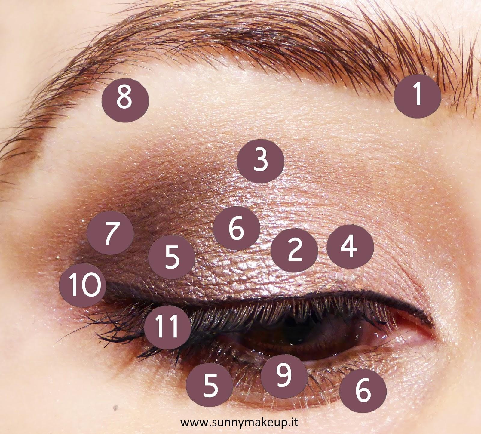 Super Make up occhi elegante con la NARSissist Dual-Intensity Eyeshadow  CW19