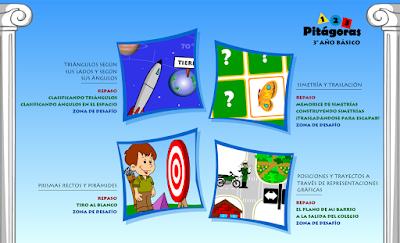 http://www.ceiploreto.es/sugerencias/Educarchile/matematicas/Pitagoras_3/Pitagoras.swf