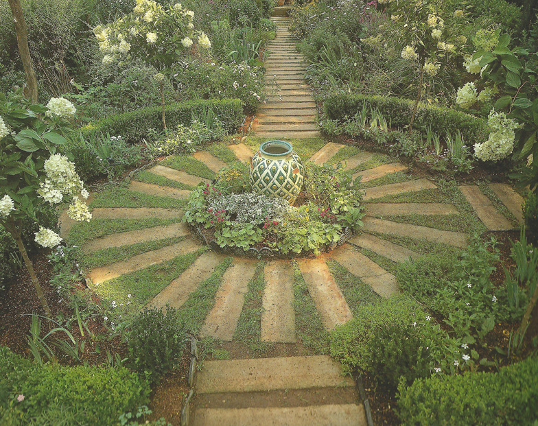 Lake And Garden Planning The Herb Garden