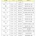 2월 11일부터 18개 동에서 '찾아가는 시민과의 대화' 개최