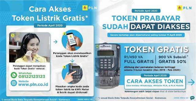 Token Gratis Pelanggan 450 VA dan Token 50 Persen untuk 900 VA Bisa via WA ke Nomor Ini!