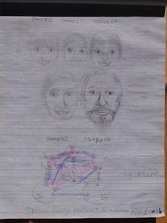 Keyboa (kyyboa) family, tribe, of Ahgamen
