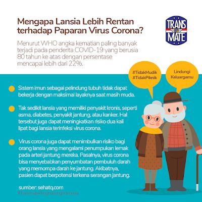 Virus Corona rentan terhadap lansia