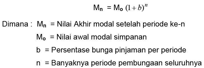 Bunga Majemuk Materi Lengkap Matematika