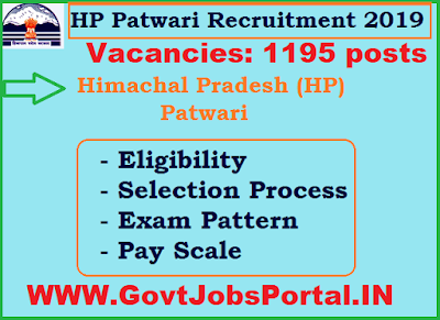 Himachal Pradesh Patwari Recruitment 2019