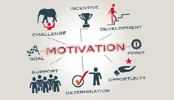 The Key Of Motivation.