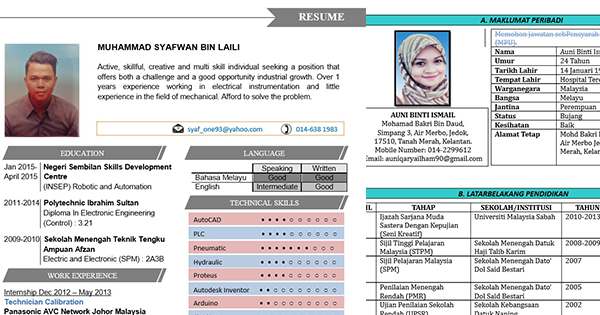 Download Contoh Resume Terbaik [Muatturun & Edit]