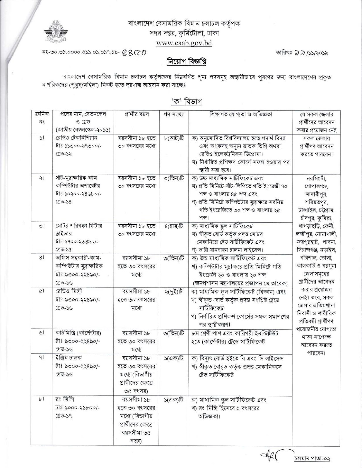 bangladesh civil aviation job circular