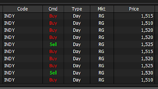 the end of the trading day 10b5b519ed