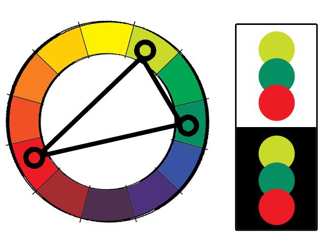 Color harmonies thehandrawn rom salvar - Split complementary color scheme ...