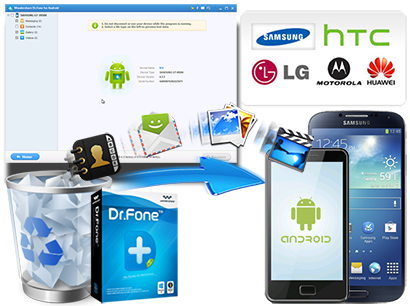 Android Recovery-The Best Data Recovery Software for Android Smartphones