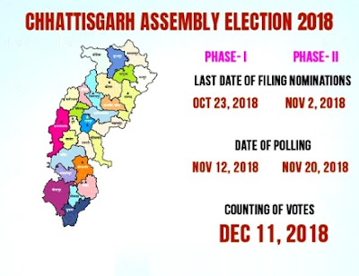 chhattisgarh-election-stop-poll-noise-now-door-to-door-campaign