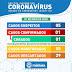 Confira o novo boletim sobre o coronavirus em Itaberaba