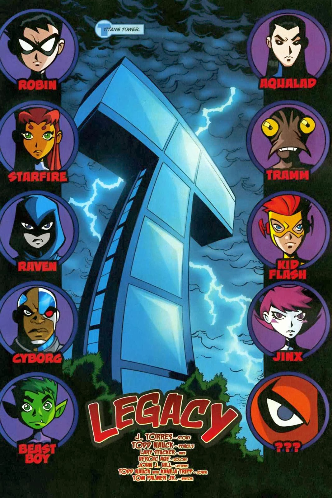 Who Are Teen Titans