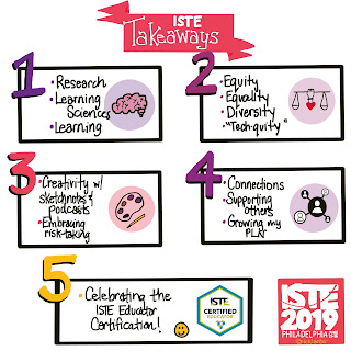 sketchnote of 5 points from my ISTE conference