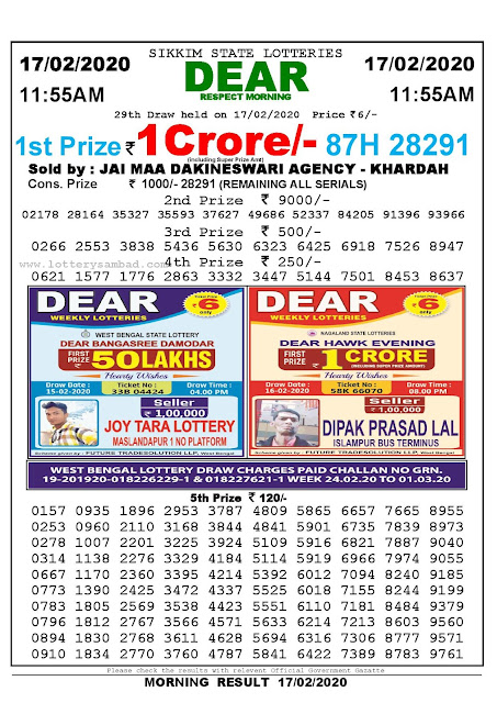 Lottery Sambad 17.02.2020 Sikkim Lottery Result 11.55 AM-lotterysambadresults.com