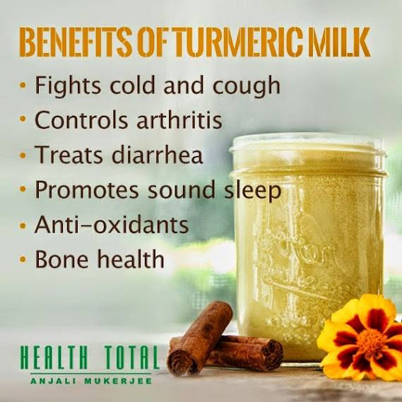 Turmeric, benefits, honey, ginger, bone health, personal chef, palm beach, Fort Lauderdale, Recipe