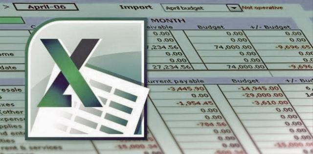 Cara menggunakan Fungsi ABS (WS, VBA) di Excel
