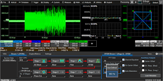 The vector signal analysis tool provides comprehensive analysis of OFDM packets
