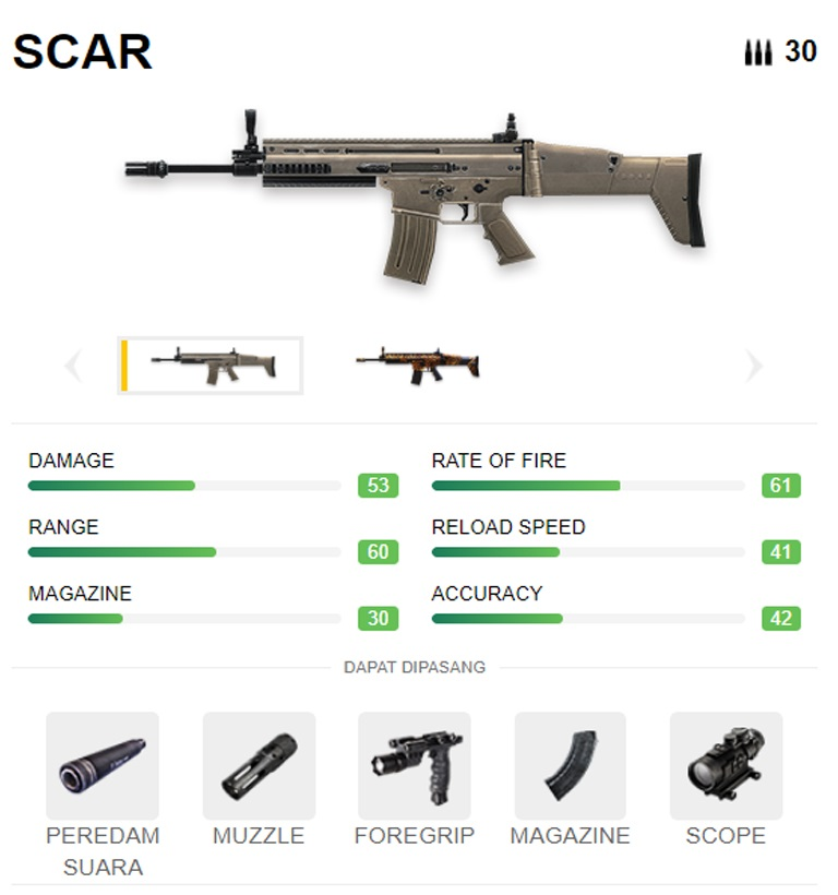 6 Senjata Freefire yang paling Kuat  TAHUN  ini