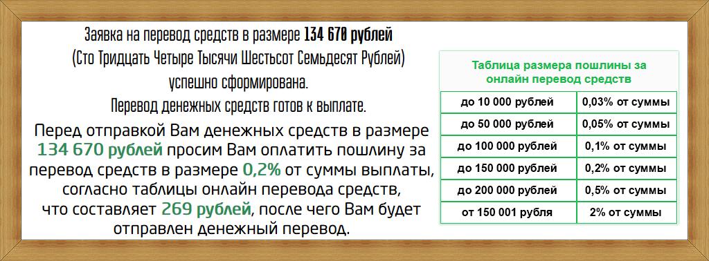 [ЛОХОТРОН] Сбертраст центральное отделение денежных переводов отзывы