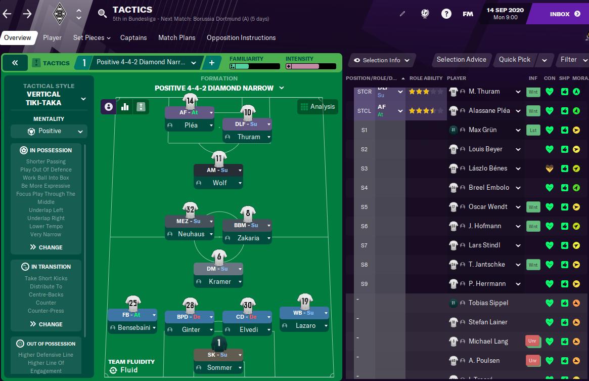 FM21 Borussia Monchengladbach Tactics