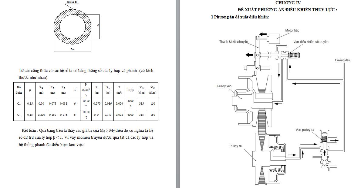 Đồ án thiết kế và mô phỏng hệ thống truyền lực vô cấp cho ô tô con
