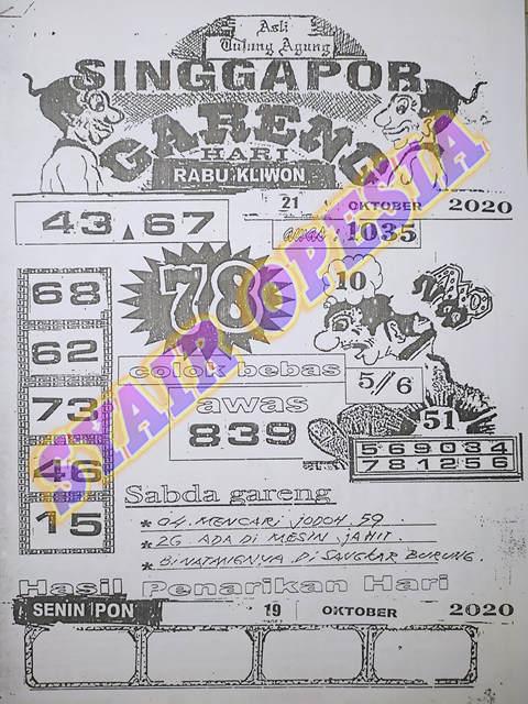 Kode syair Singapore Rabu 21 Oktober 2020 56