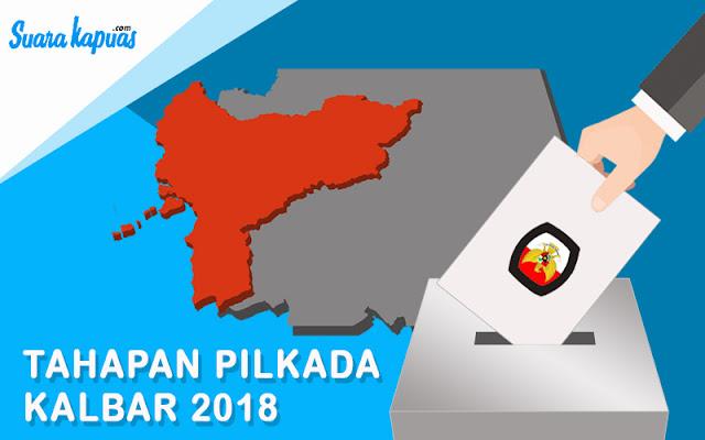 Tahapan Pilkada Kalbar 2018