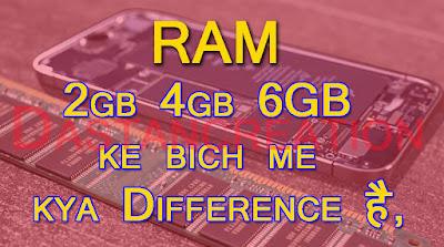 कंप्यूटर रैम क्या है?  मोबाइल में राम क्या होता है?  रोम और रैम क्या है?  मेमोरी कितने प्रकार के होते है?